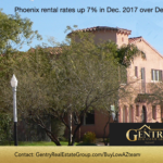 Phoenix AZ rental market trends