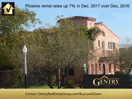 Phoenix, AZ Rental Market Trends: Rental rates up 7% in Dec., 2017