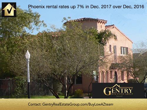 Phoenix rental market trends